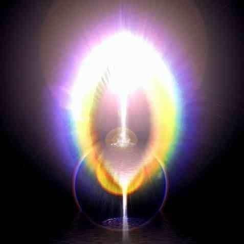 L'importanza della Crescita Spirituale
